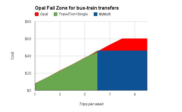 chart_2(2)